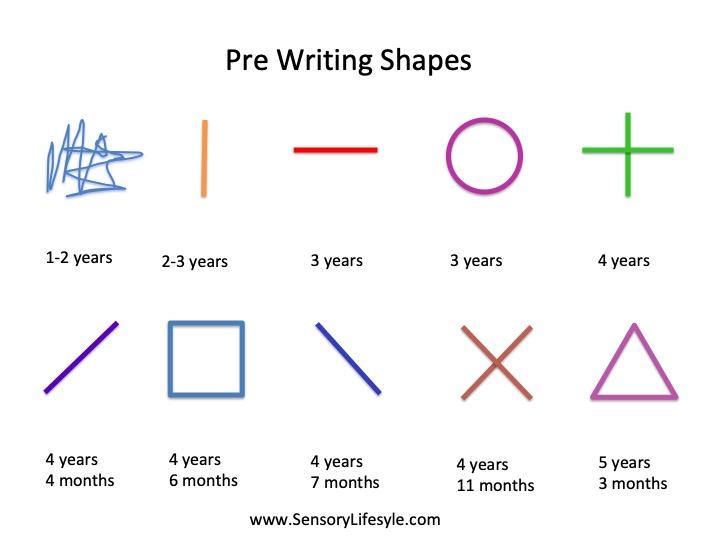 Teaching handwriting: pre writing shapes